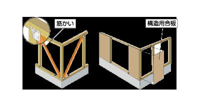 seismicretrofitting1