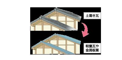 seismicretrofitting2